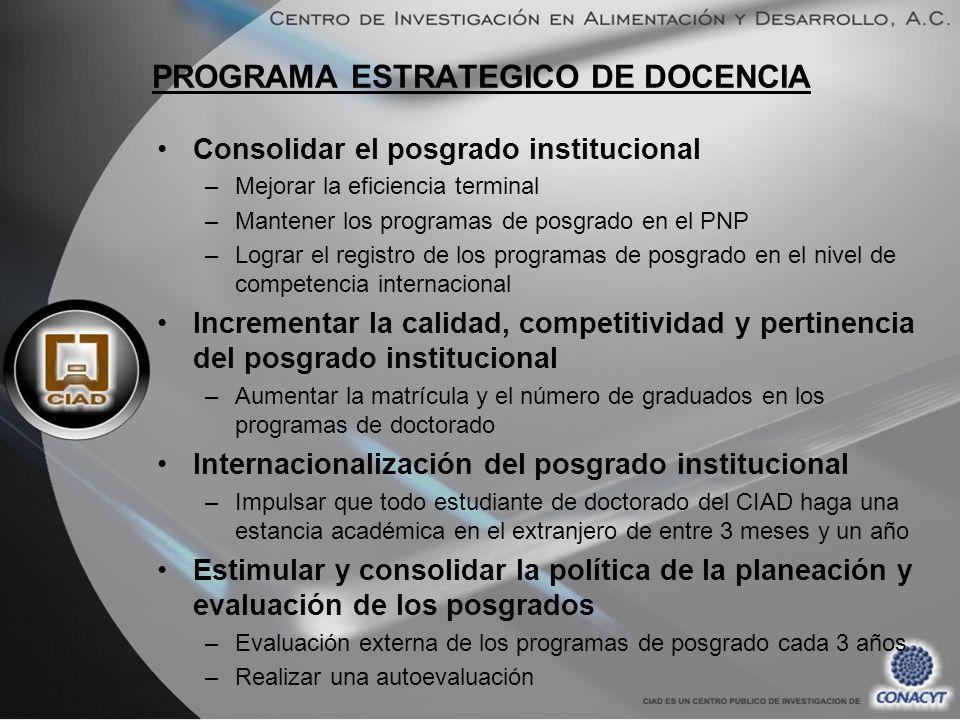 PROGRAMA ESTRATEGICO DE DOCENCIA