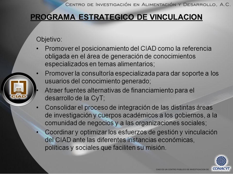 PROGRAMA ESTRATEGICO DE VINCULACION