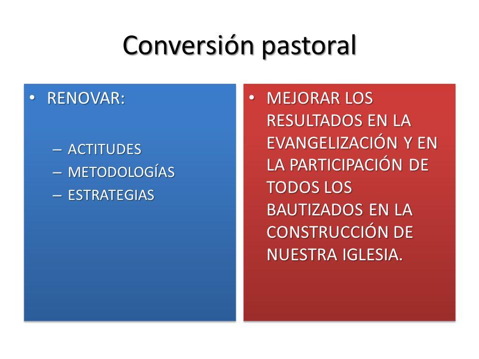 Conversión pastoral RENOVAR: