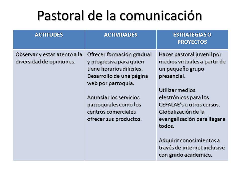 Pastoral de la comunicación