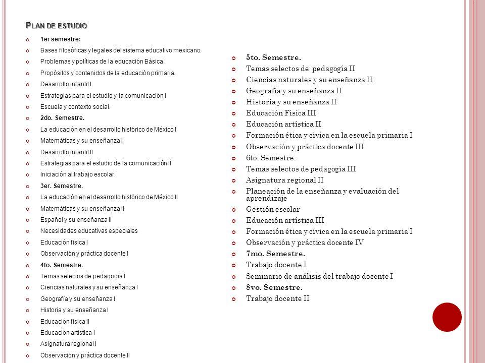 Plan de estudio 5to. Semestre. Temas selectos de pedagogía II
