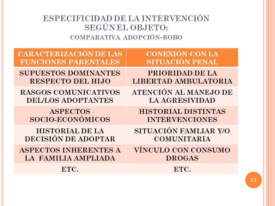 ESPECIFICIDAD DE LA INTERVENCIÓN SEGÚN EL OBJETO: comparativa adopción-robo