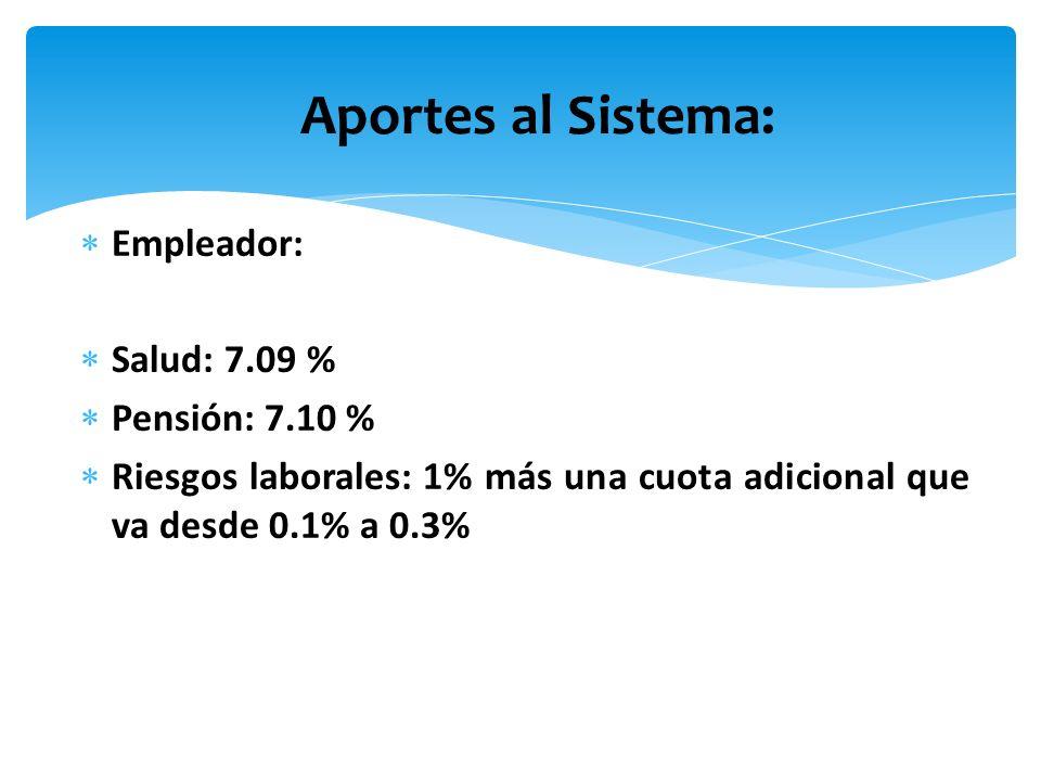 Aportes al Sistema: Empleador: Salud: 7.09 % Pensión: 7.10 %