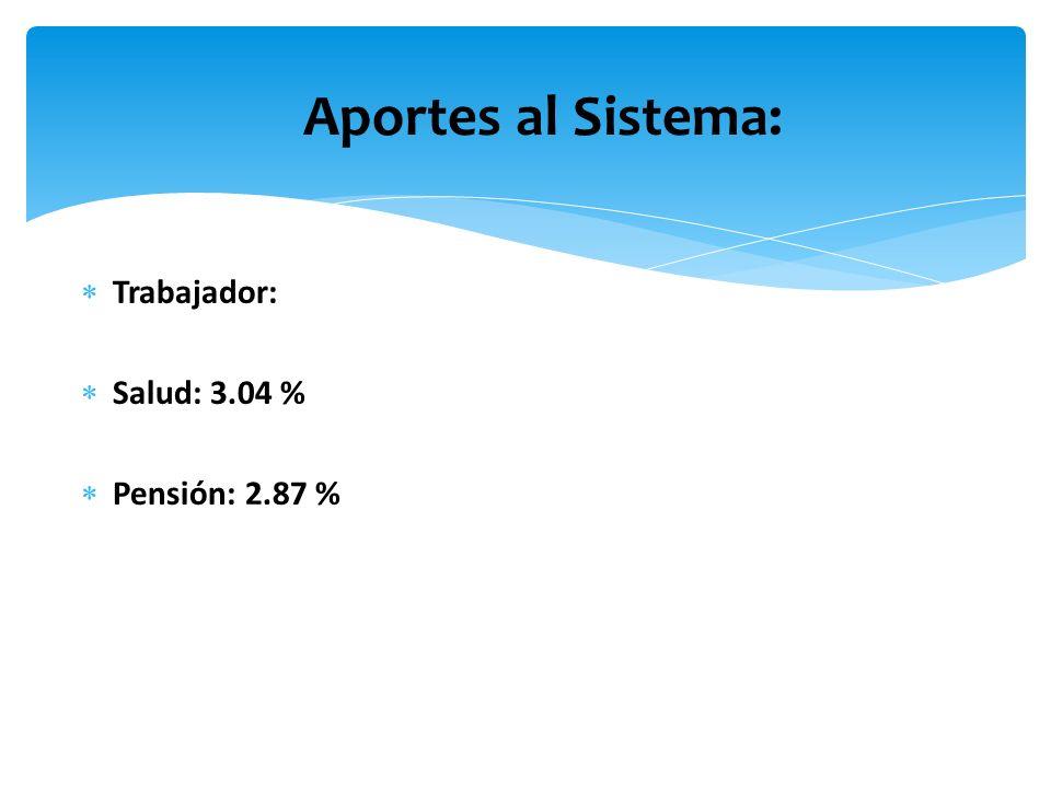 Aportes al Sistema: Trabajador: Salud: 3.04 % Pensión: 2.87 %