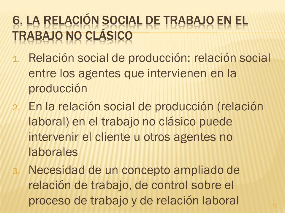 6. La Relación social de Trabajo en el Trabajo no Clásico
