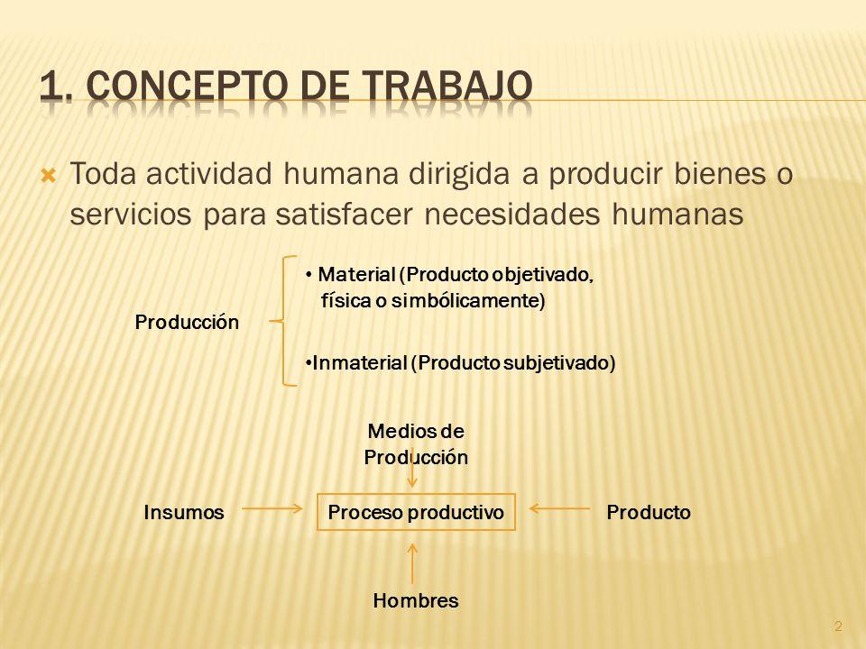 1. Concepto de trabajo Toda actividad humana dirigida a producir bienes o servicios para satisfacer necesidades humanas.