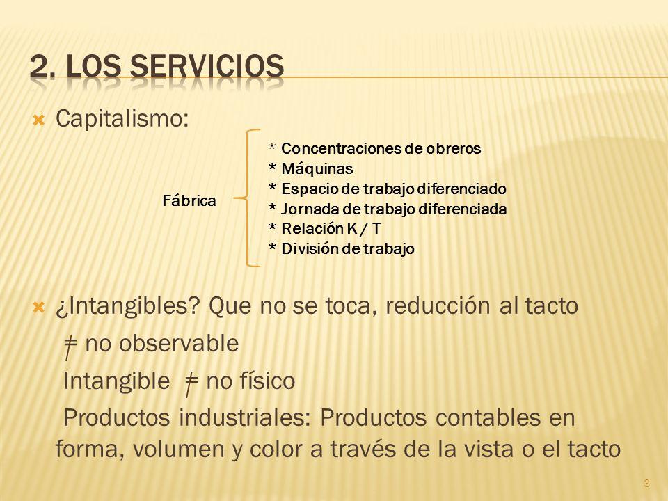 2. Los servicios Capitalismo:
