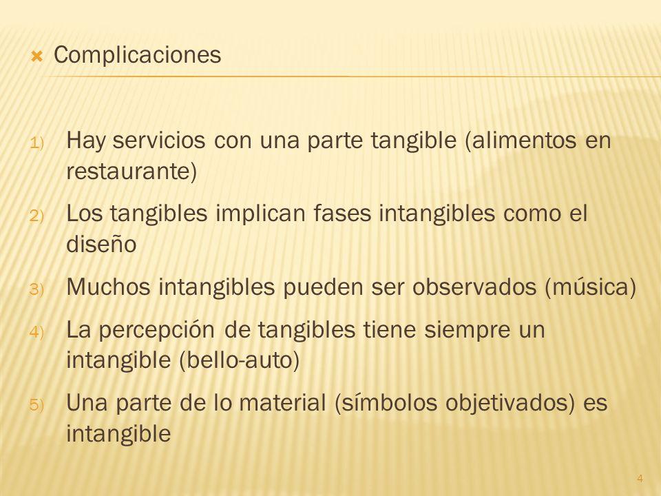 Complicaciones Hay servicios con una parte tangible (alimentos en restaurante) Los tangibles implican fases intangibles como el diseño.