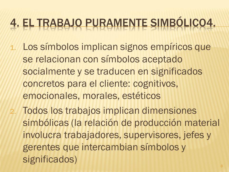 4. El Trabajo puramente simbólico4.