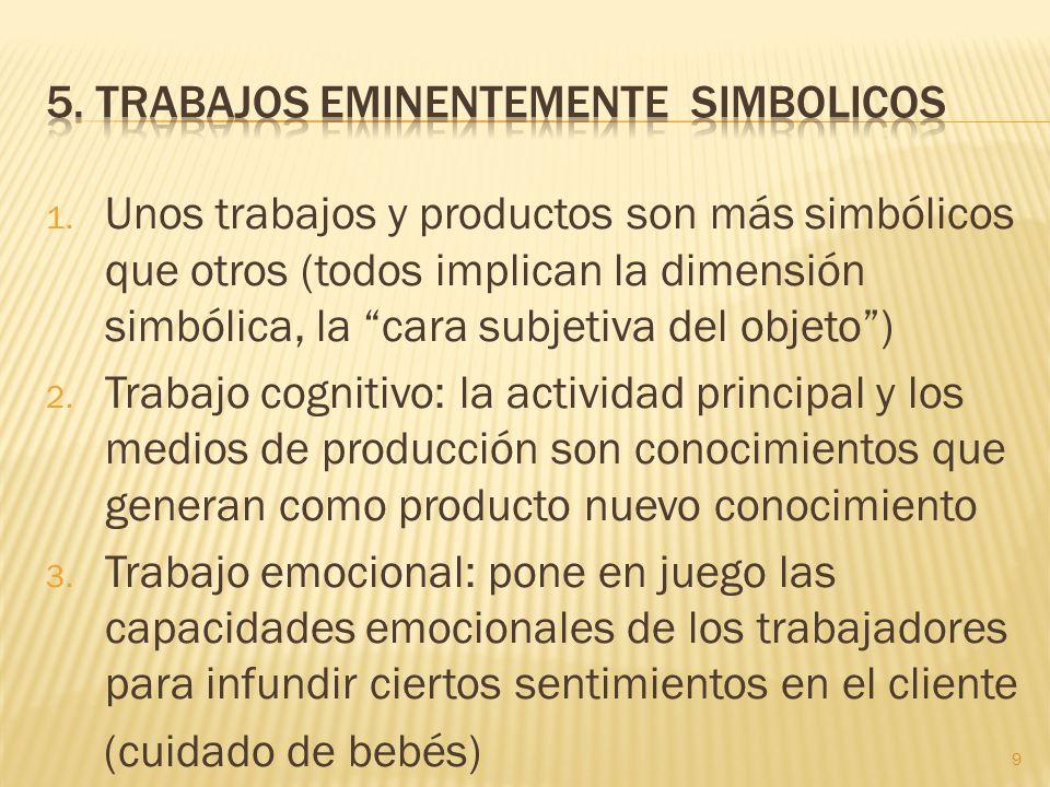 5. Trabajos eminentemente simbolicos