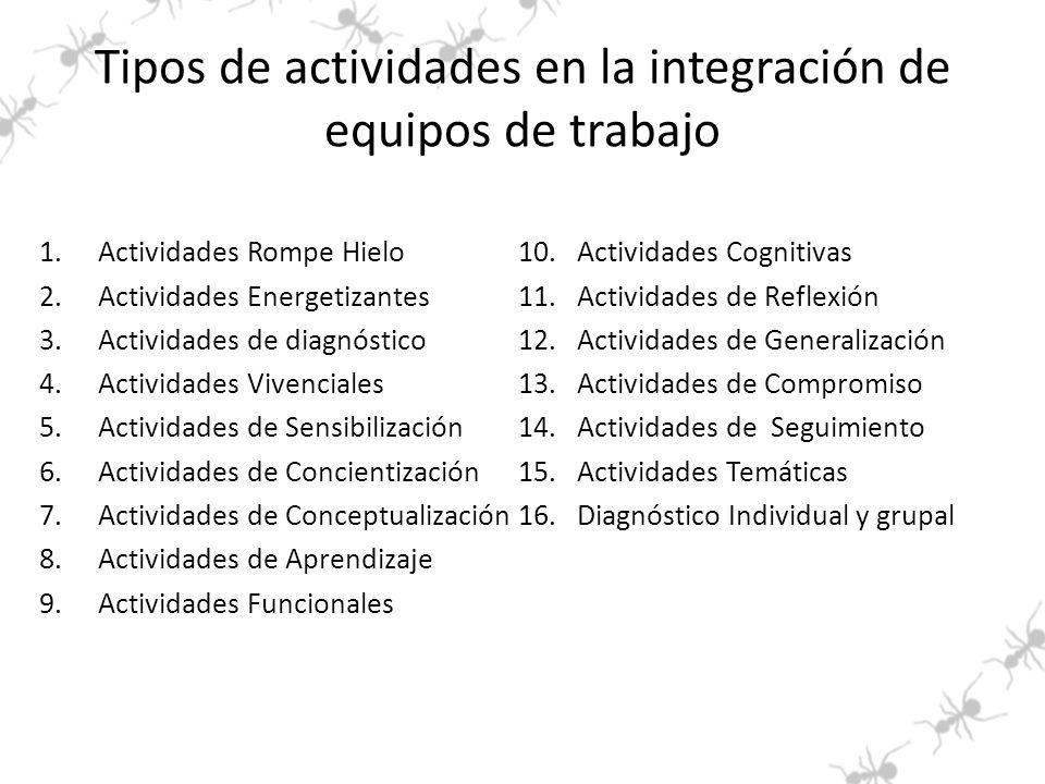 Tipos de actividades en la integración de equipos de trabajo
