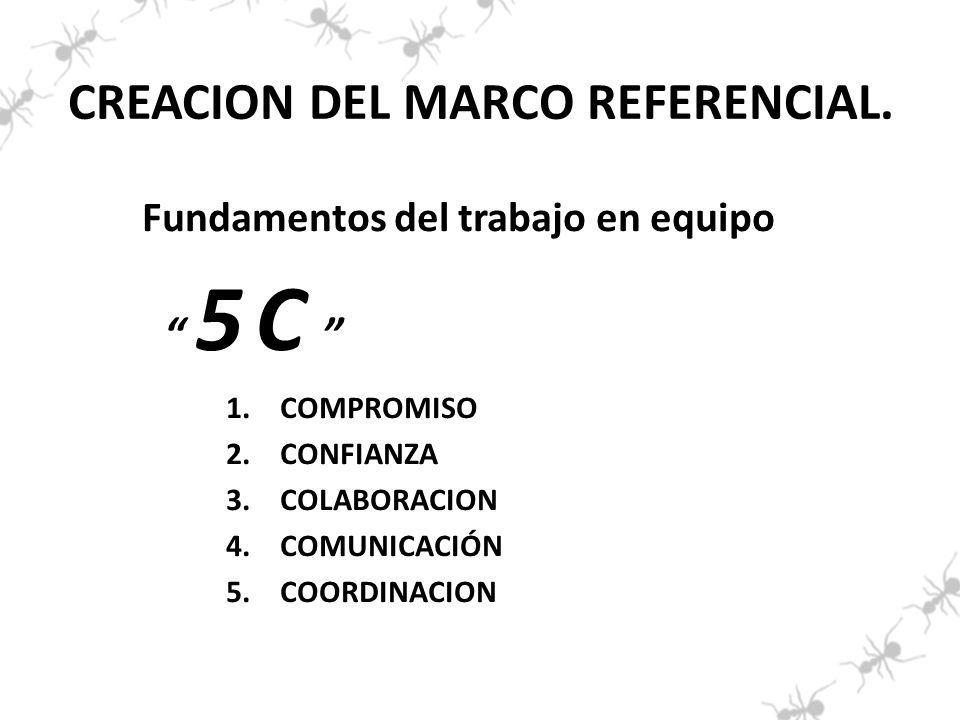 CREACION DEL MARCO REFERENCIAL.