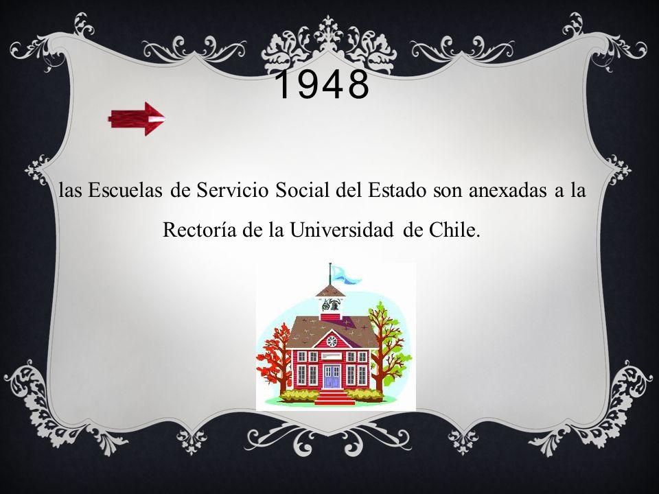 1948 las Escuelas de Servicio Social del Estado son anexadas a la Rectoría de la Universidad de Chile.