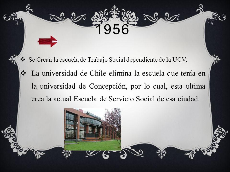 1956 Se Crean la escuela de Trabajo Social dependiente de la UCV.