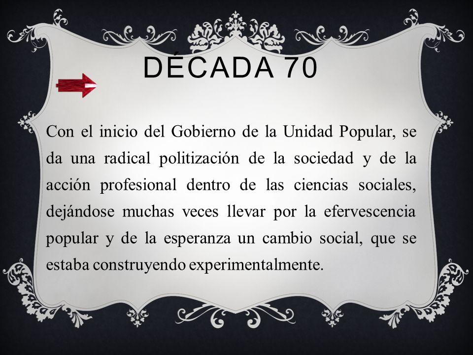 Década 70