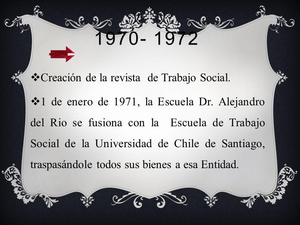 1970- 1972 Creación de la revista de Trabajo Social.