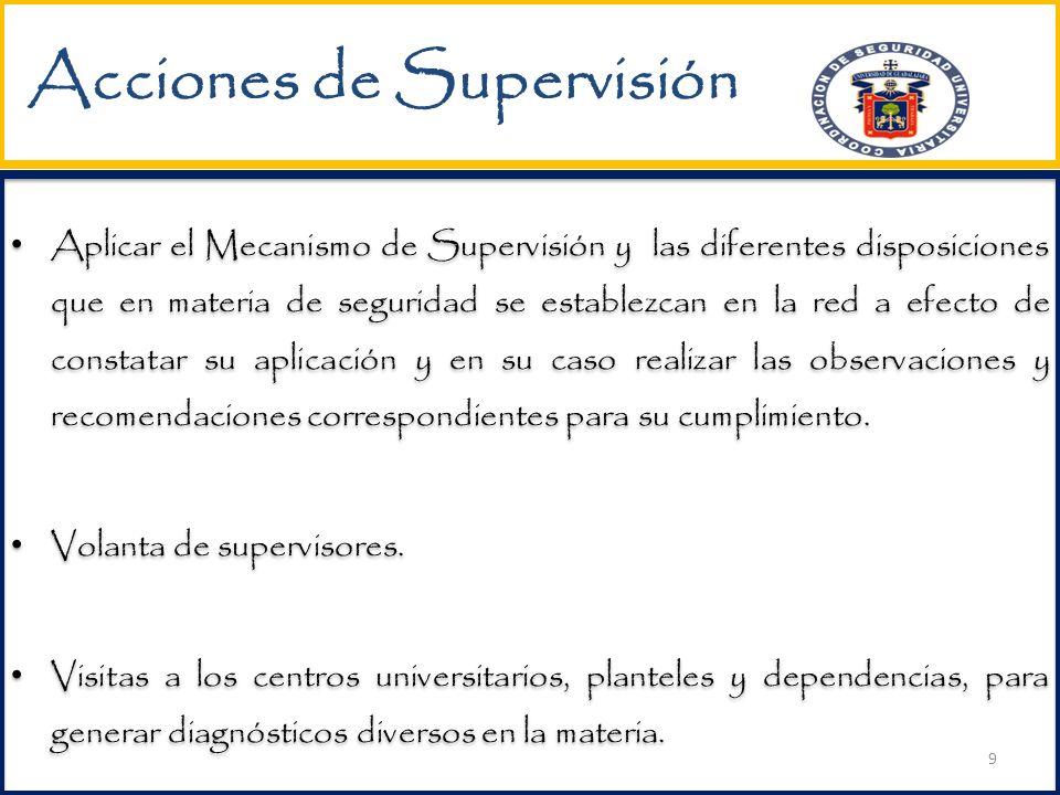 Acciones de Supervisión.