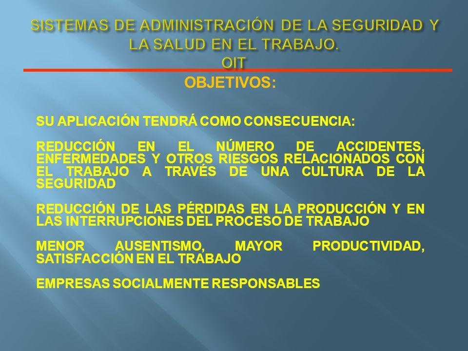 SISTEMAS DE ADMINISTRACIÓN DE LA SEGURIDAD Y LA SALUD EN EL TRABAJO