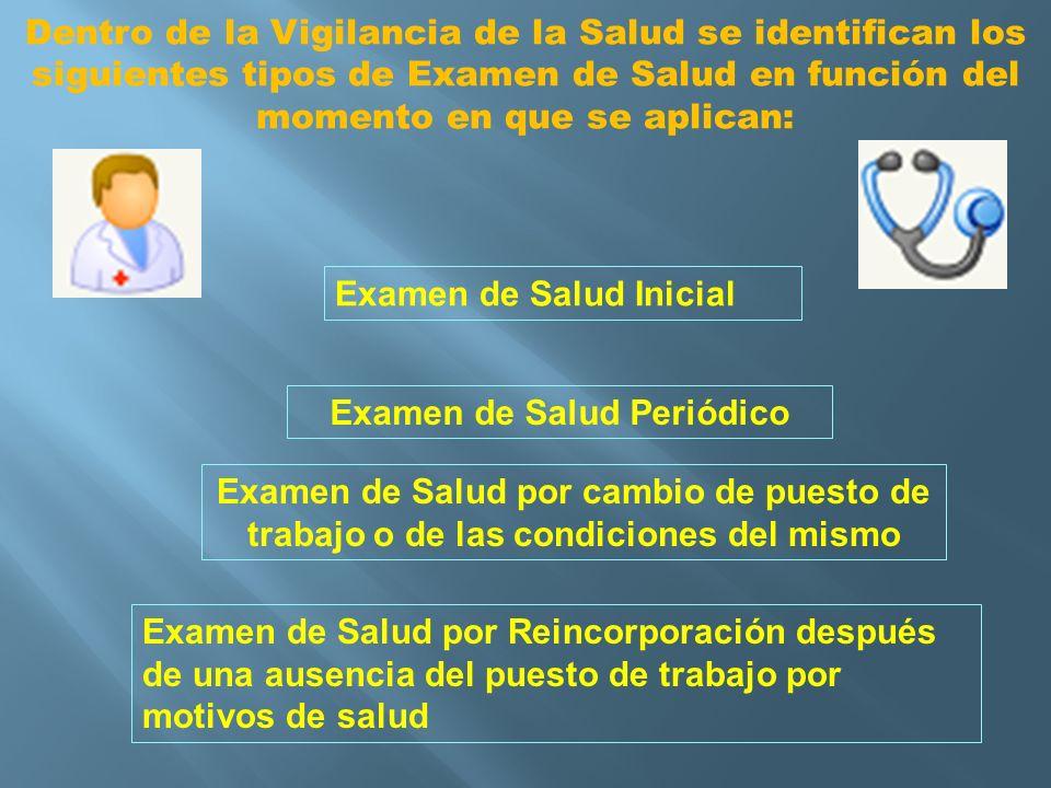 Examen de Salud Periódico