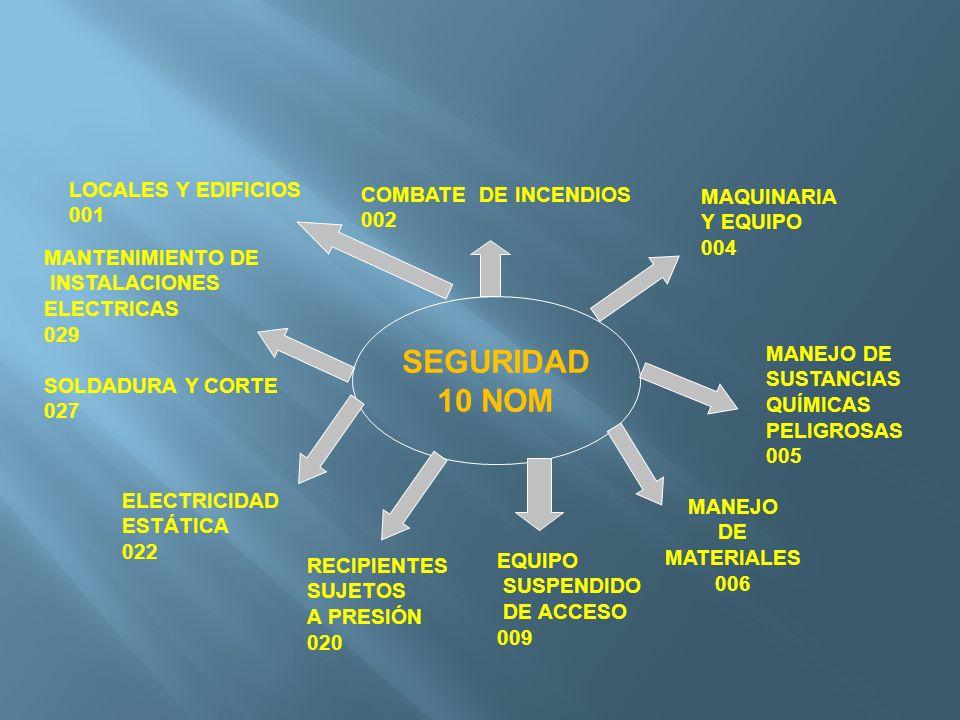 SEGURIDAD 10 NOM LOCALES Y EDIFICIOS COMBATE DE INCENDIOS MAQUINARIA