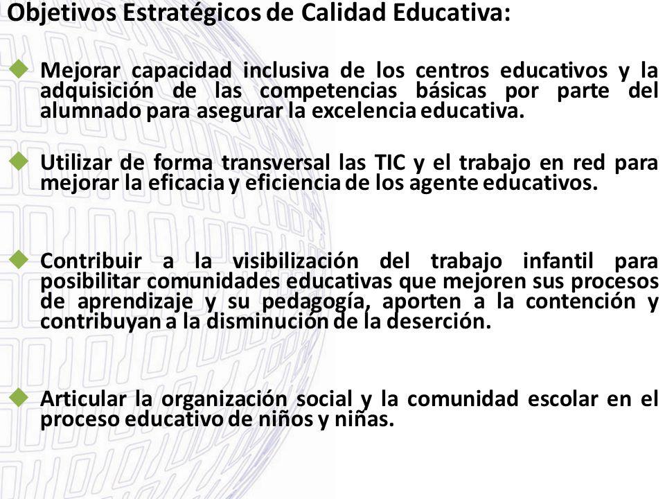 Objetivos Estratégicos de Calidad Educativa: