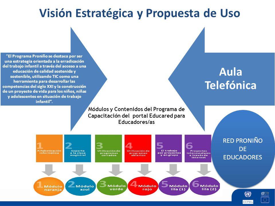 Visión Estratégica y Propuesta de Uso