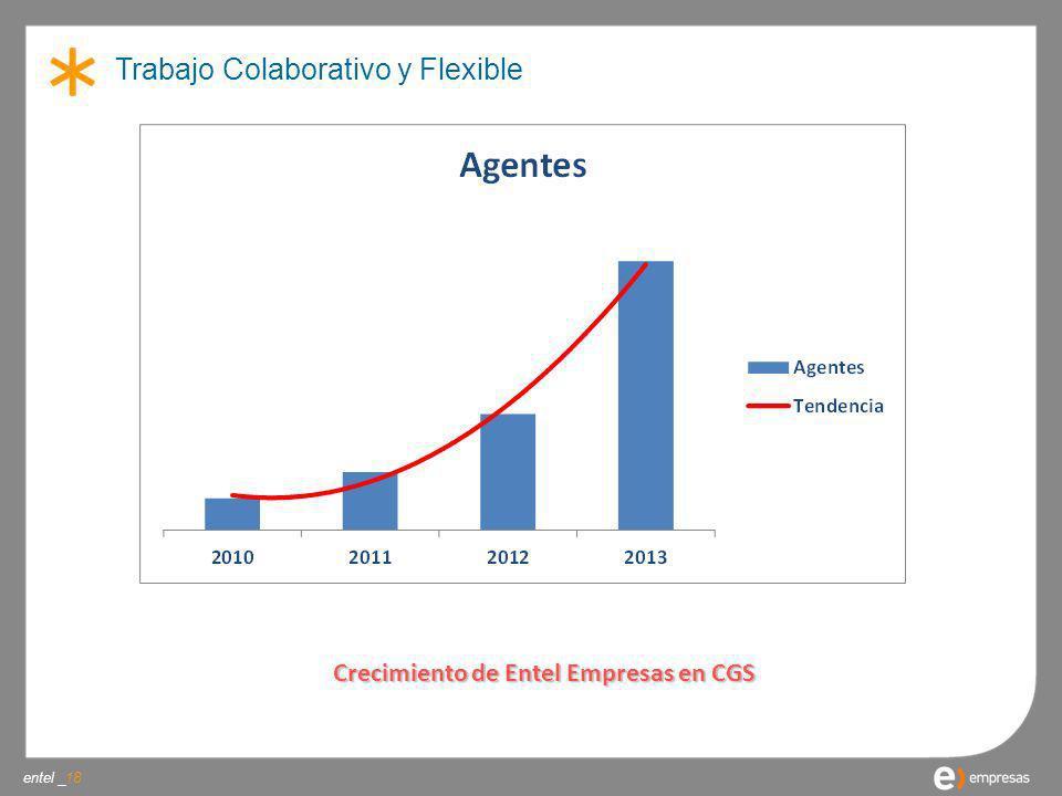 Trabajo Colaborativo y Flexible