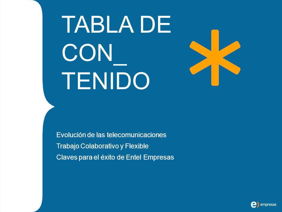 TABLA DE CON_ TENIDO Evolución de las telecomunicaciones
