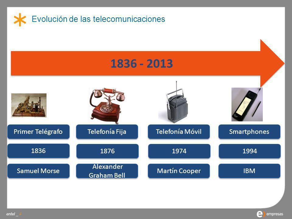 1836 - 2013 Evolución de las telecomunicaciones Primer Telégrafo