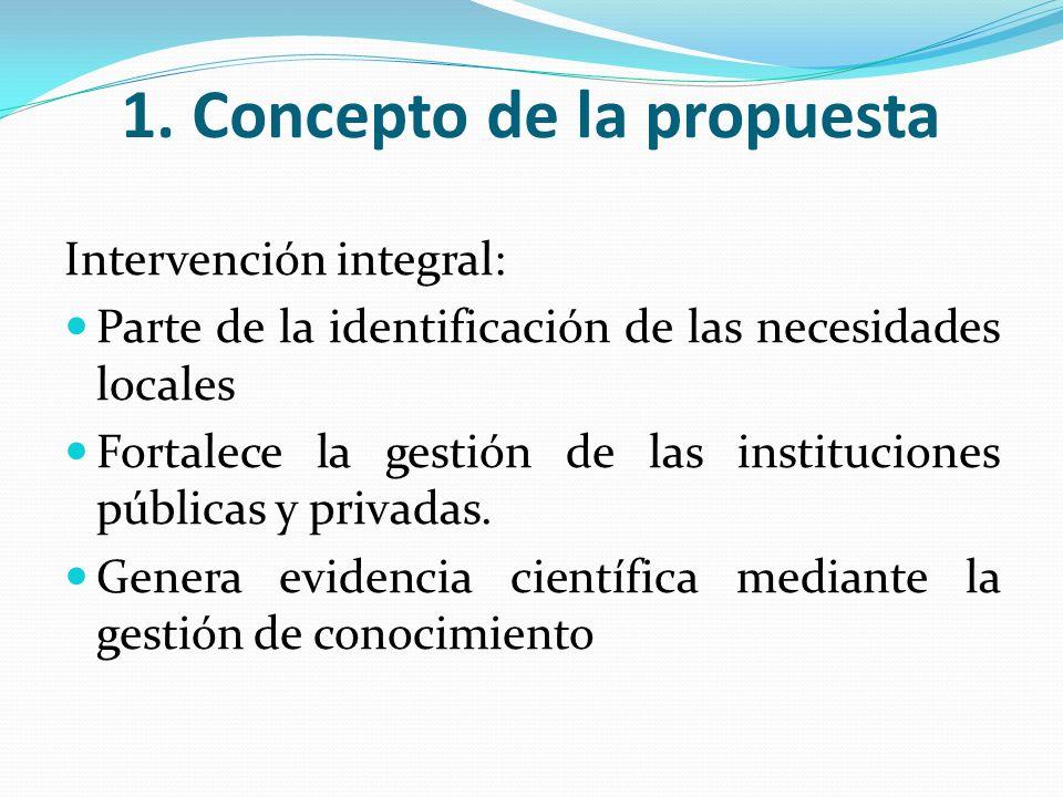 1. Concepto de la propuesta