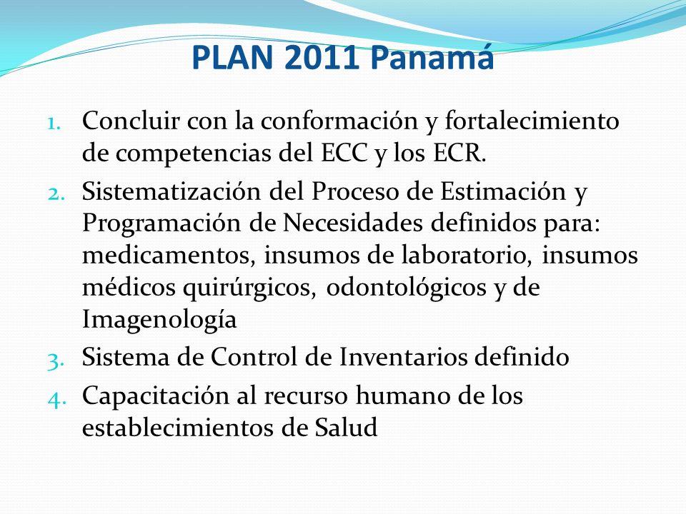 PLAN 2011 Panamá Concluir con la conformación y fortalecimiento de competencias del ECC y los ECR.