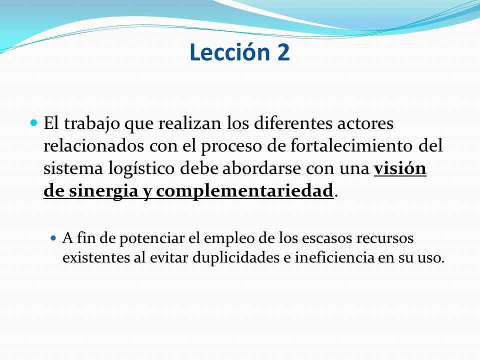 Lección 2