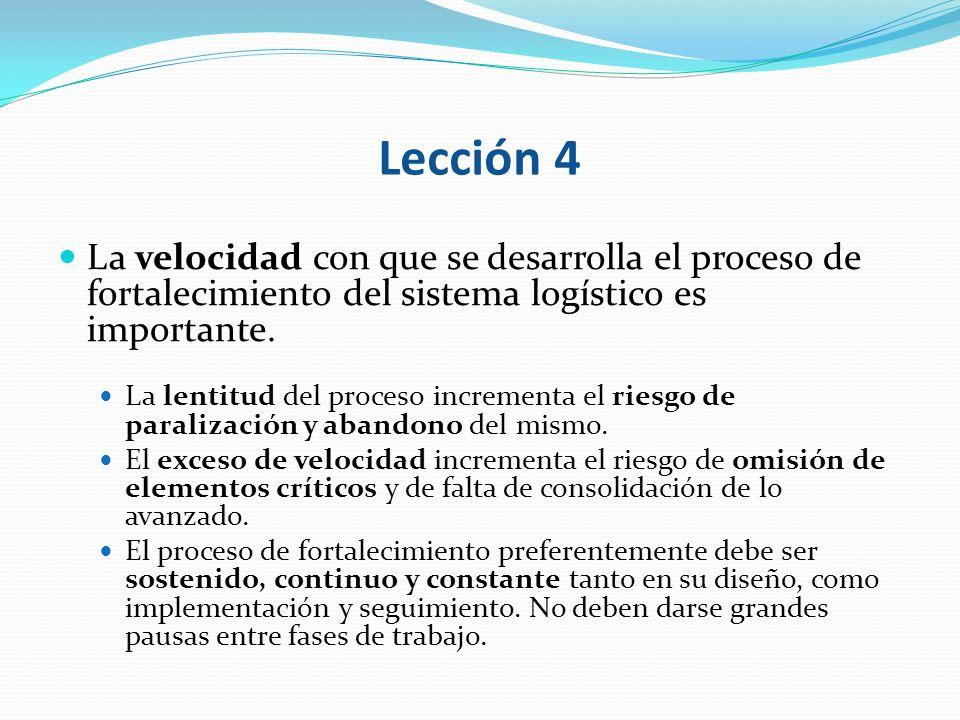 Lección 4 La velocidad con que se desarrolla el proceso de fortalecimiento del sistema logístico es importante.