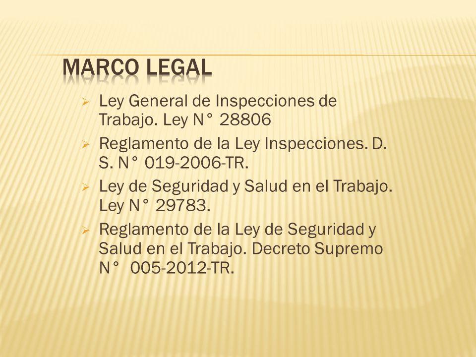 Marco Legal Ley General de Inspecciones de Trabajo. Ley N° 28806