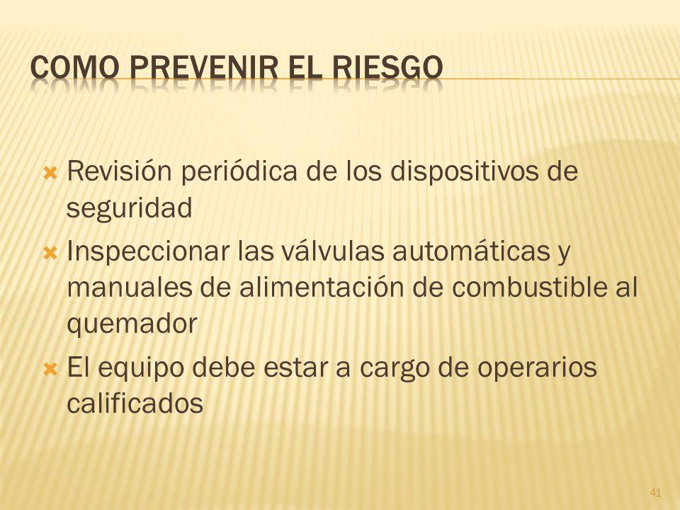 COMO PREVENIR EL RIESGO