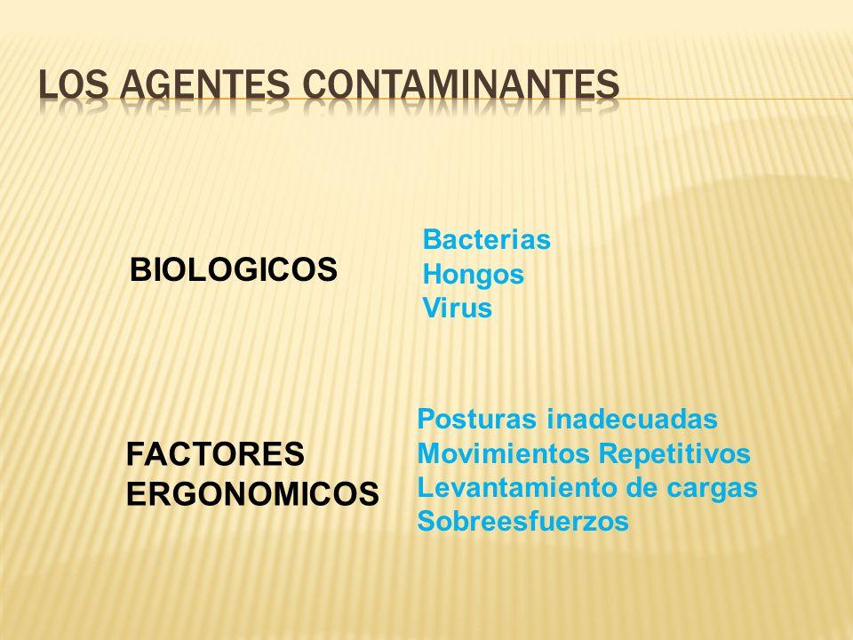 Los Agentes Contaminantes