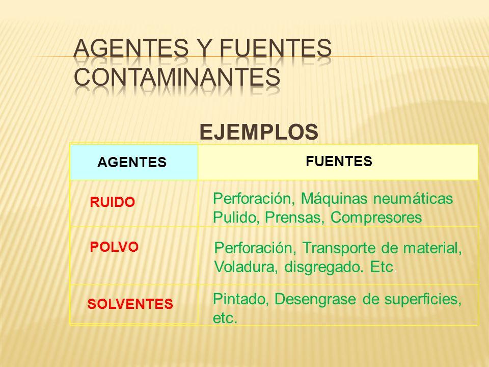 Agentes y Fuentes Contaminantes