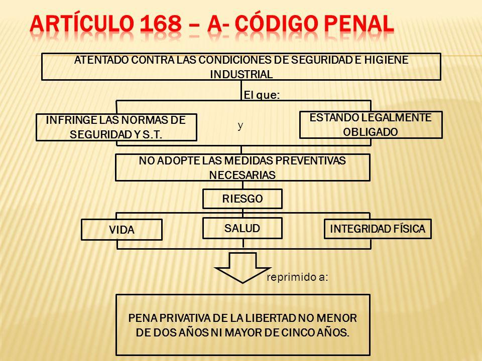 Artículo 168 – A- Código Penal