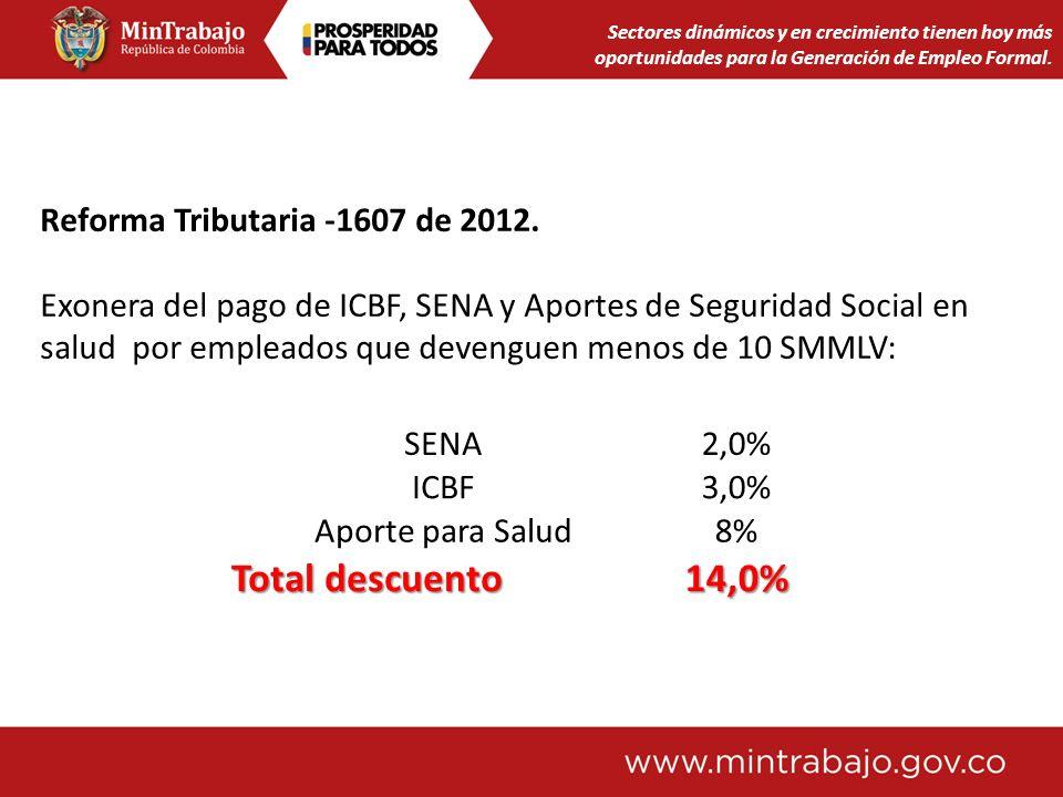 Total descuento 14,0% Reforma Tributaria -1607 de 2012.