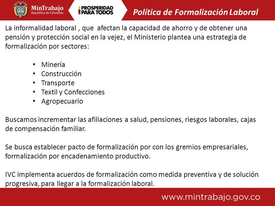 Política de Formalización Laboral
