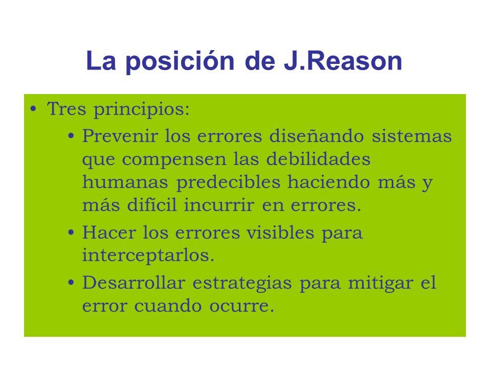 La posición de J.Reason Tres principios: