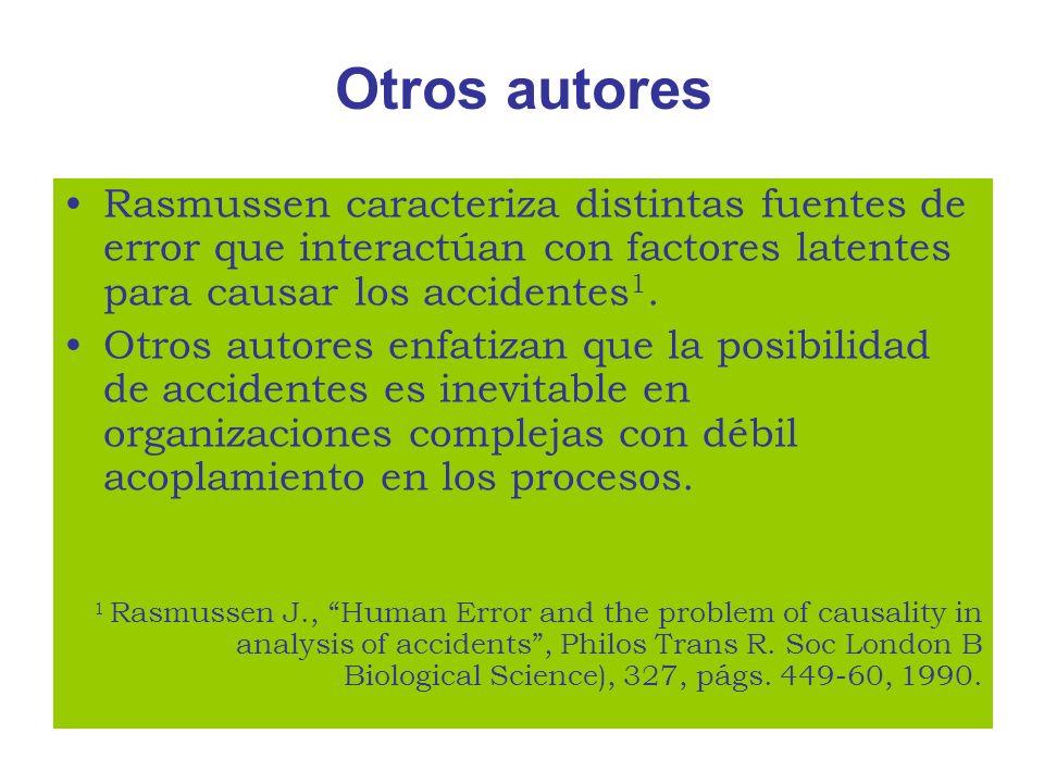 Otros autoresRasmussen caracteriza distintas fuentes de error que interactúan con factores latentes para causar los accidentes1.