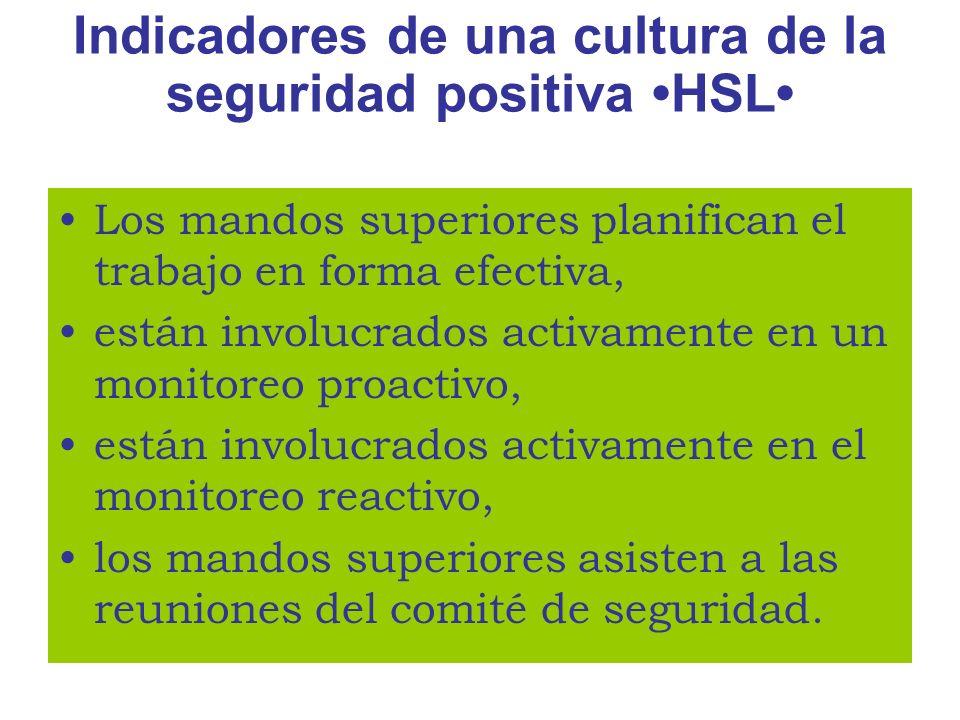 Indicadores de una cultura de la seguridad positiva •HSL•