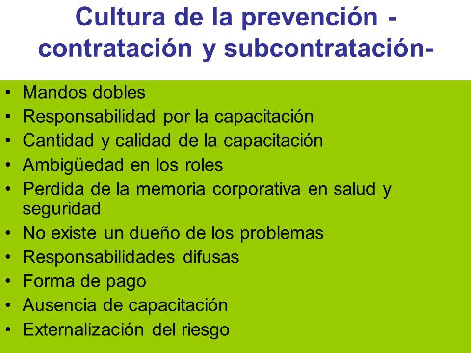 Cultura de la prevención -contratación y subcontratación-