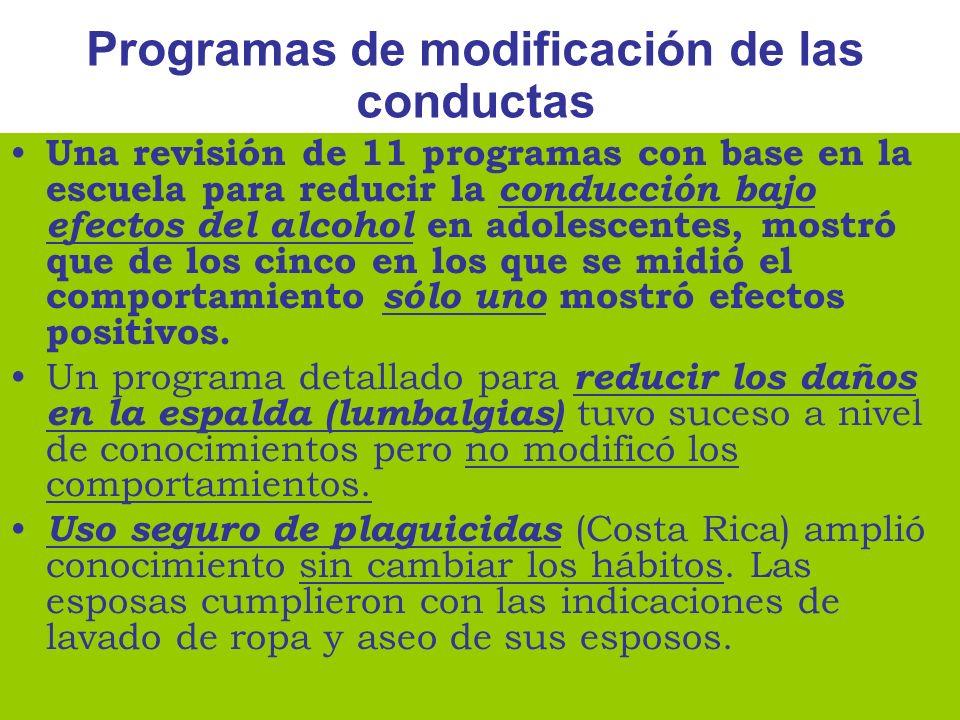 Programas de modificación de las conductas