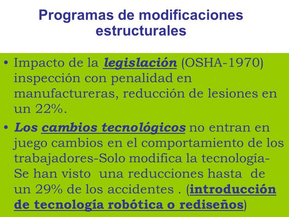 Programas de modificaciones estructurales