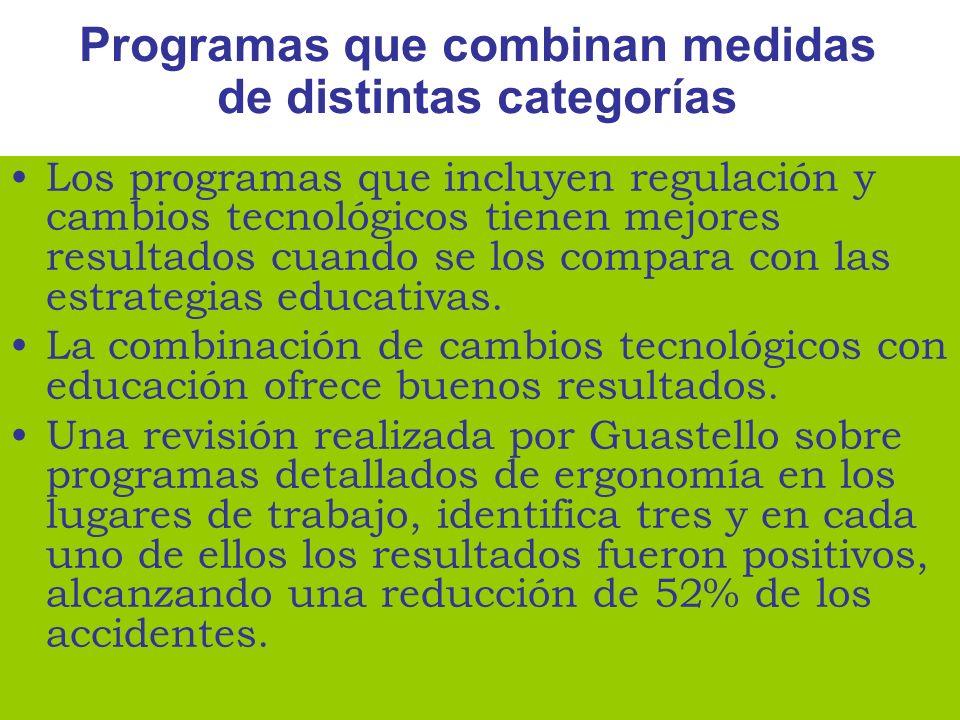 Programas que combinan medidas de distintas categorías