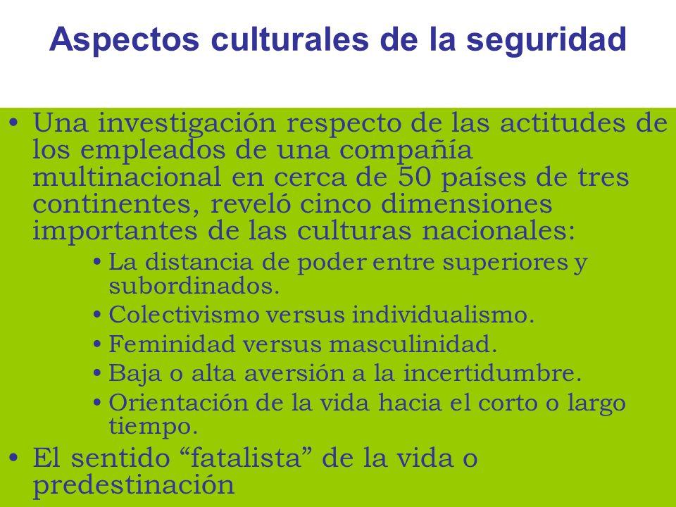 Aspectos culturales de la seguridad