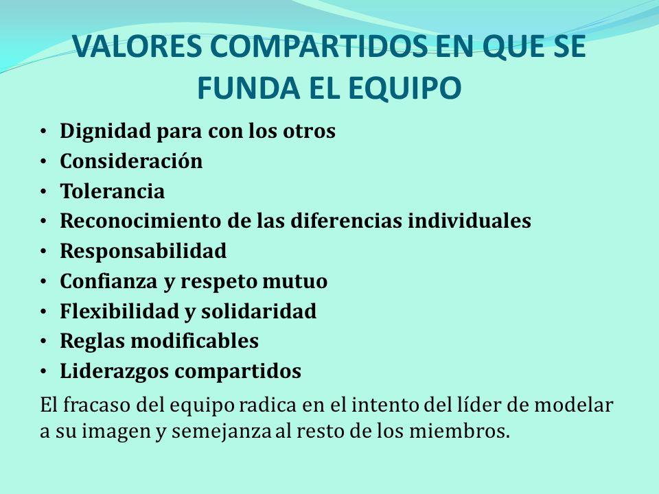 VALORES COMPARTIDOS EN QUE SE FUNDA EL EQUIPO