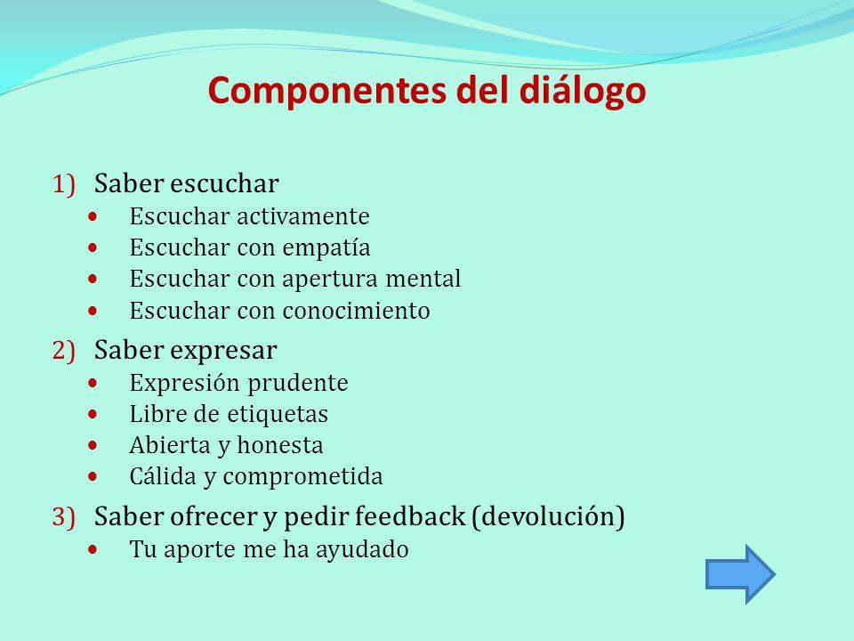 Componentes del diálogo